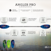 Bending Branches Angler Pro Snap Infographic